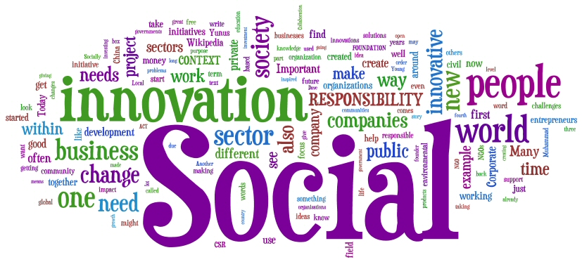 Social Innovation Word Cloud The Digital Doctorate